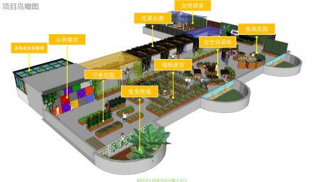 屋顶生态种植园-空中农场