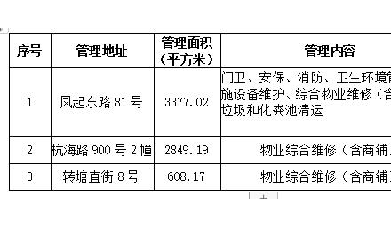 杭州种业集团有限公司物业管理服务公开招标公告