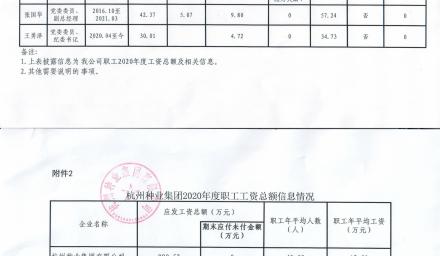 杭州种业集团企业负责人2020年度薪酬信息情况及杭州种业集团2020年度职工工资总额信息情况